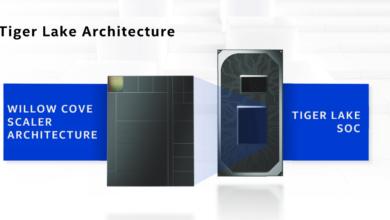 Photo of Не просто плюс: Intel поделилась подробностями про процессоры Tiger Lake